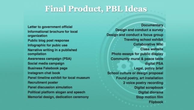 PBL Ideas