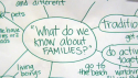 Early Elementary Social Studies Part 2 (Uncut)