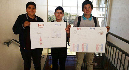 Right Question Institute: Three Boys with Posters